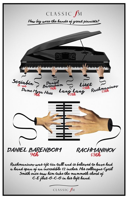 pianist-hand-span-infographic-1414410936